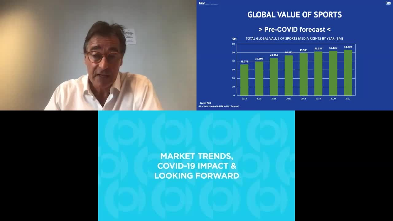 Market Trends, COVID-19 and Looking Forward