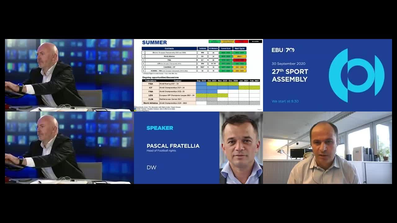 Activity Report: Eurovision Sport